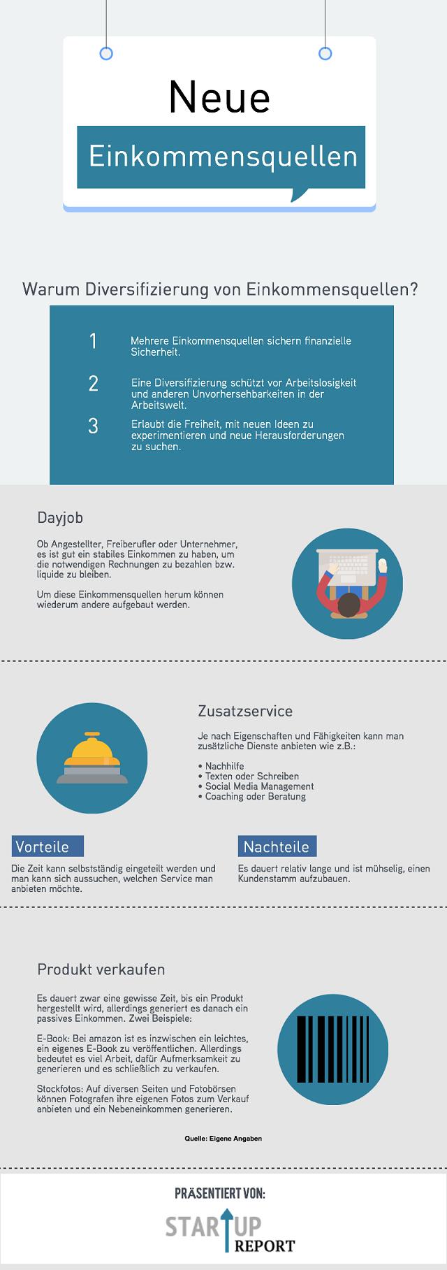 Infografik: Ob Freiberufler, Unternehmer oder Angestellter, es gibt zahlreiche Optionen, zusätzliches aktives oder passives Einkommen zu generieren. Infografikquelle: eigene Darstellung