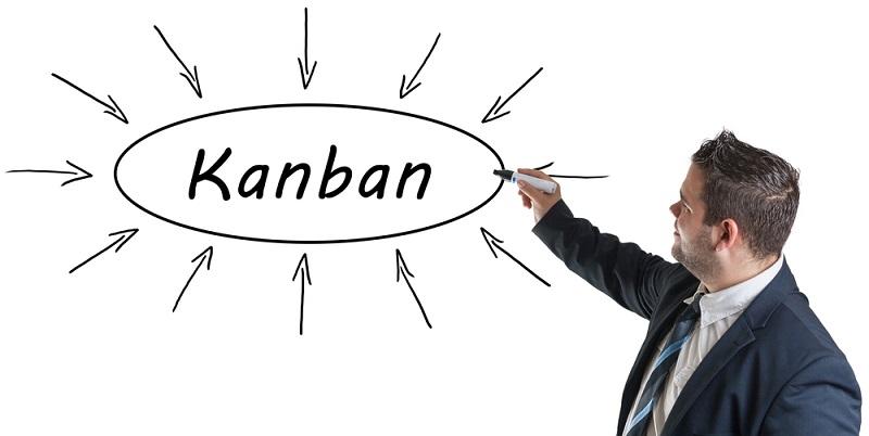 Ist das Kanban-System erfolgreich in den gesamten Produktionsablauf integriert, kann eine anhaltende Auslastung der Produktionsstellen gewährleistet werden. (#02)