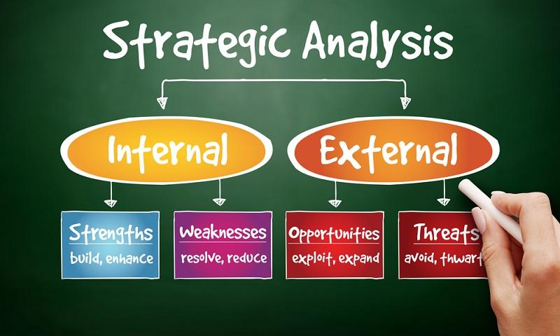 Es wird eine SWOT-Analyse des zu finanzierenden Unternehmens vorgenommen. (#04)