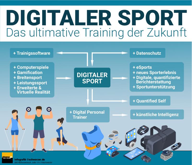 Die Welt, wie Sportler sie kannten, existiert nicht mehr. Heute wird nicht mehr nur auf dem Platz und auf der Bahn geübt, jetzt steht ihnen Computertechnologie beim Training zur Seite.